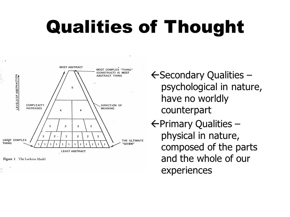 Qualities of Thought