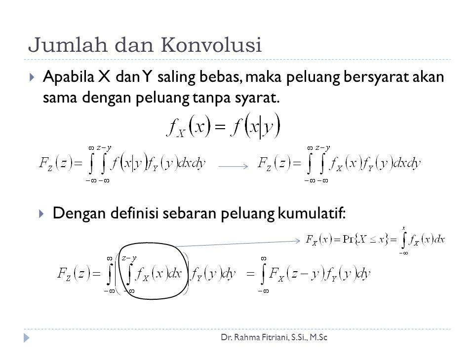 Jumlah dan Konvolusi Apabila X dan Y saling bebas, maka peluang bersyarat akan sama dengan peluang tanpa syarat.