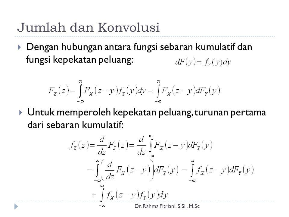 Jumlah dan Konvolusi Dengan hubungan antara fungsi sebaran kumulatif dan fungsi kepekatan peluang: