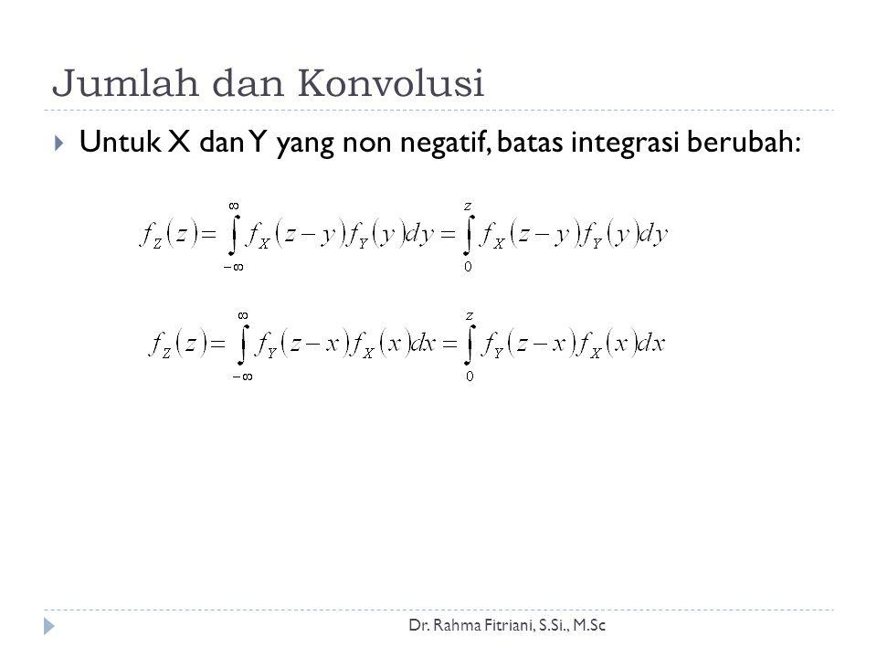Jumlah dan Konvolusi Untuk X dan Y yang non negatif, batas integrasi berubah: Dr.