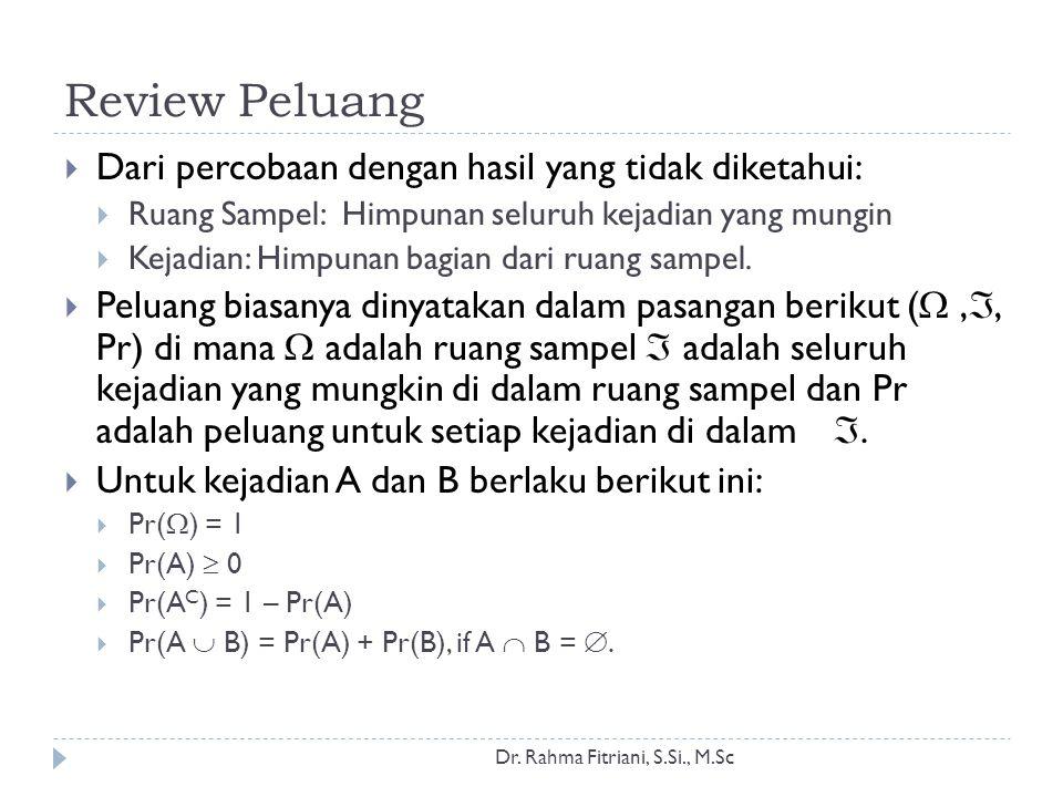 Review Peluang Dari percobaan dengan hasil yang tidak diketahui: