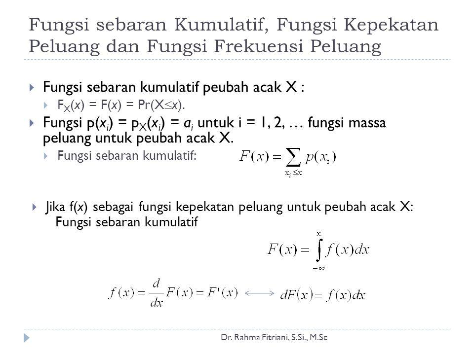 Fungsi sebaran Kumulatif, Fungsi Kepekatan Peluang dan Fungsi Frekuensi Peluang