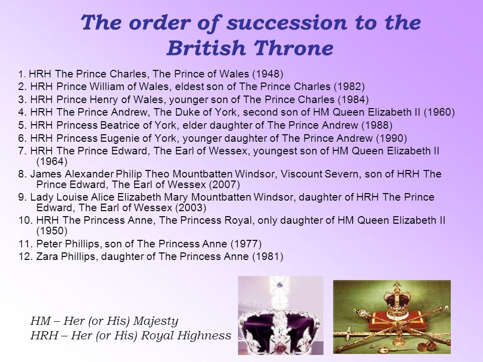 The order of succession to the British Throne
