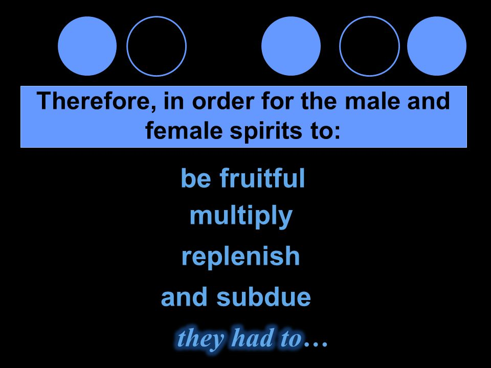 Therefore, in order for the male and female spirits to: