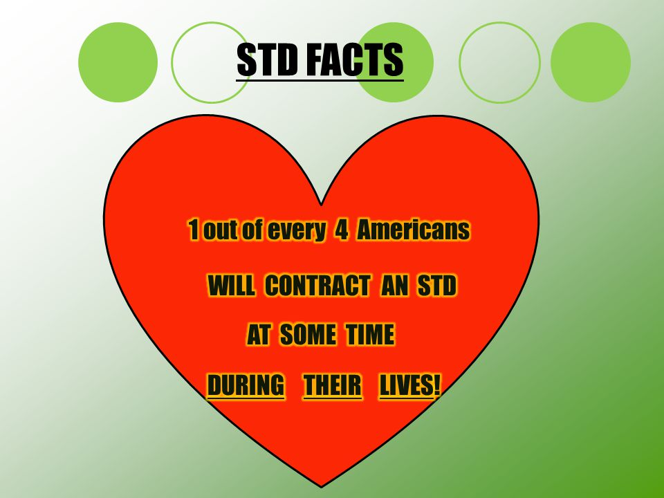 STD FACTS 1 out of every 4 Americans WILL CONTRACT AN STD AT SOME TIME