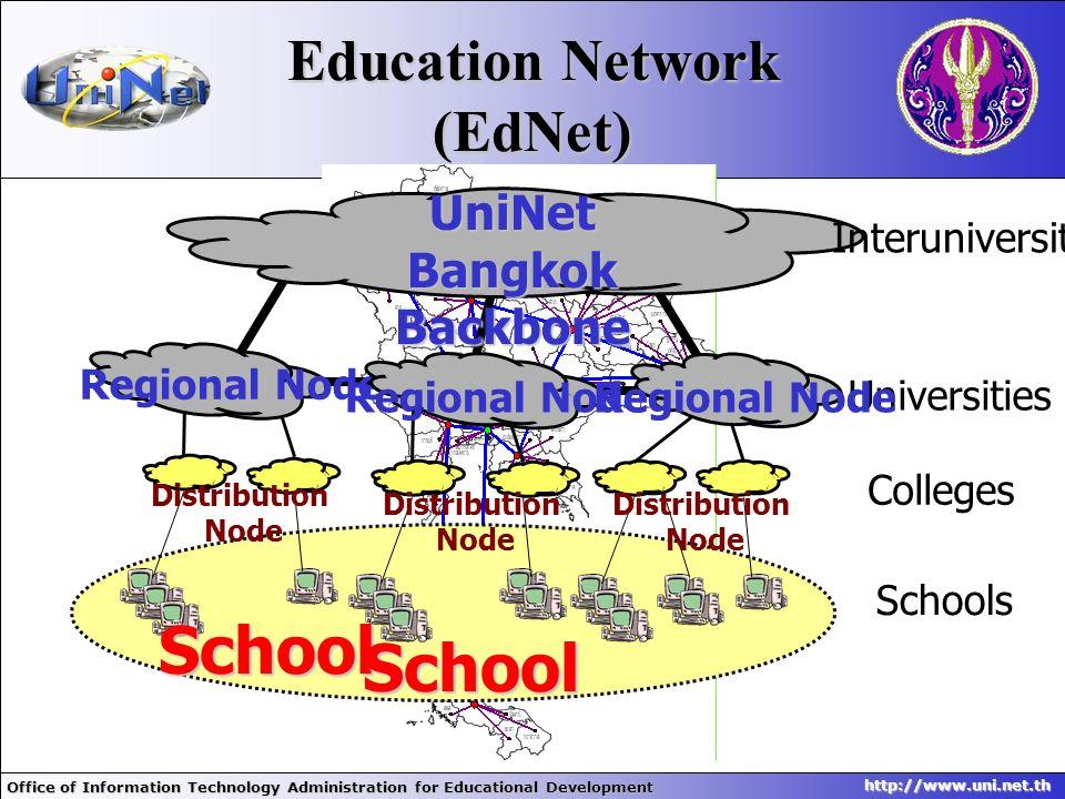 Education Network (EdNet)
