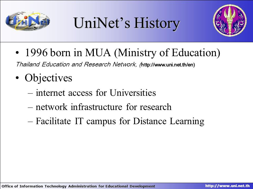UniNet's History 1996 born in MUA (Ministry of Education) Objectives