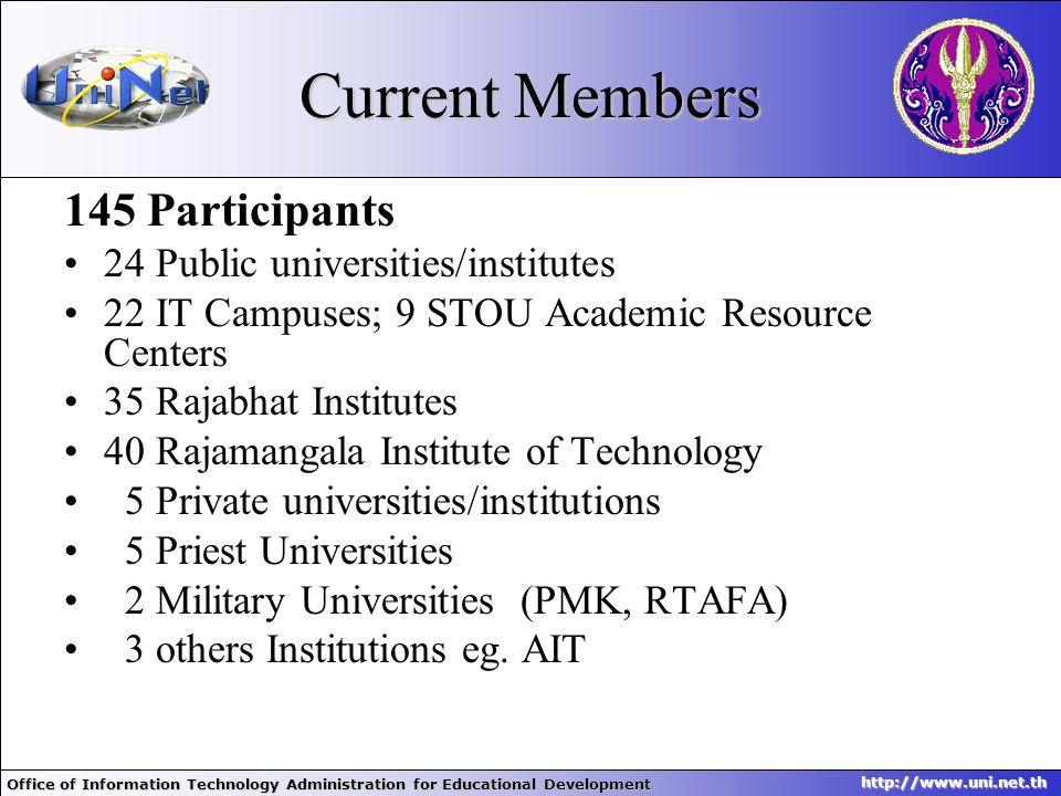 Current Members 145 Participants 24 Public universities/institutes