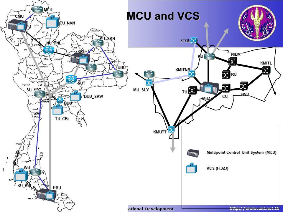 MCU and VCS MFU CMU CU_NAN KU_SKN STOU NU_PNL KKU NIDA KU KMITL UBU