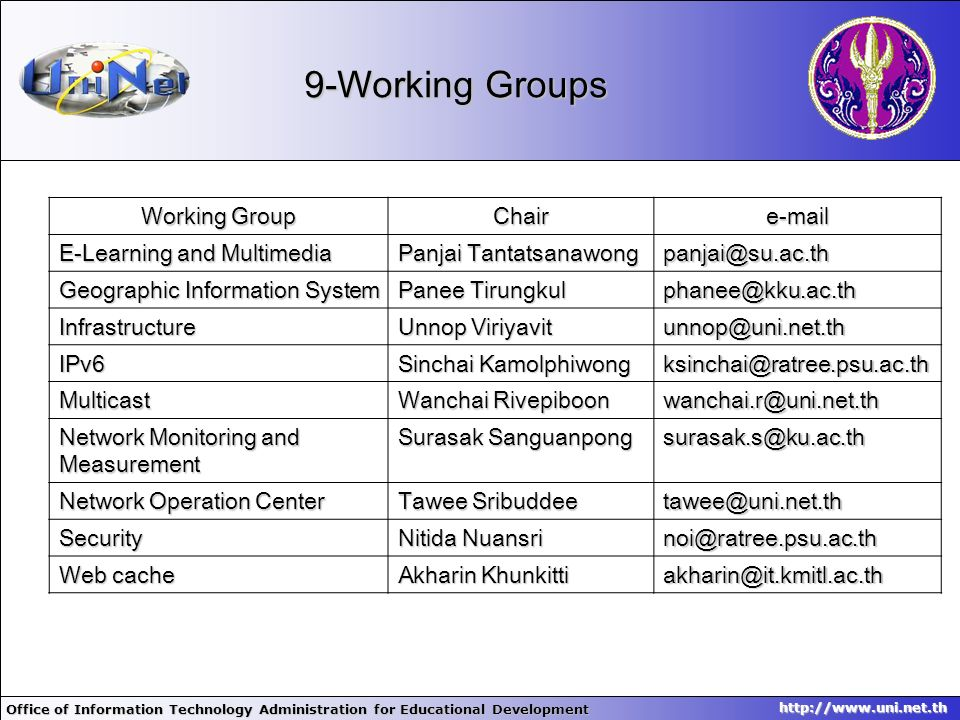 9-Working Groups Working Group Chair e-mail E-Learning and Multimedia