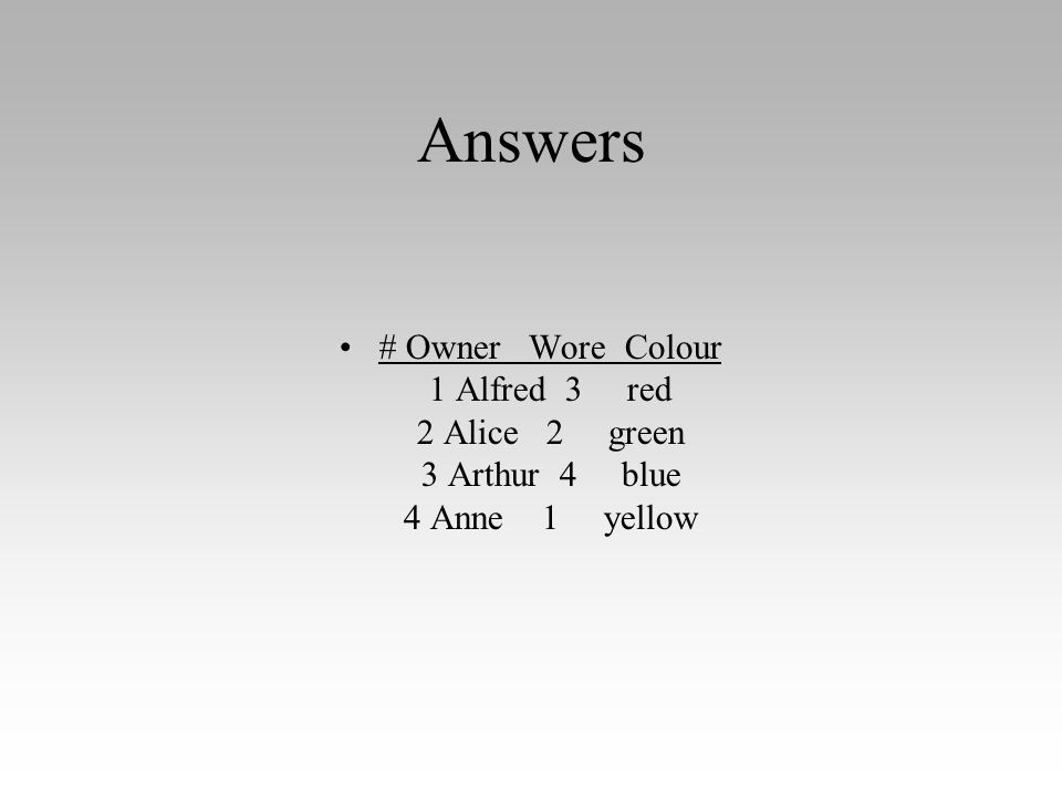 Answers # Owner Wore Colour 1 Alfred 3 red 2 Alice 2 green 3 Arthur 4 blue 4 Anne 1 yellow.