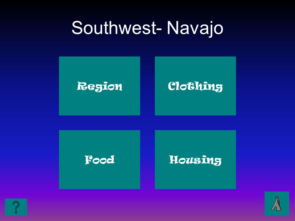 Southwest- Navajo Region Clothing Food Housing