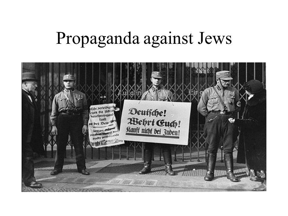Propaganda against Jews
