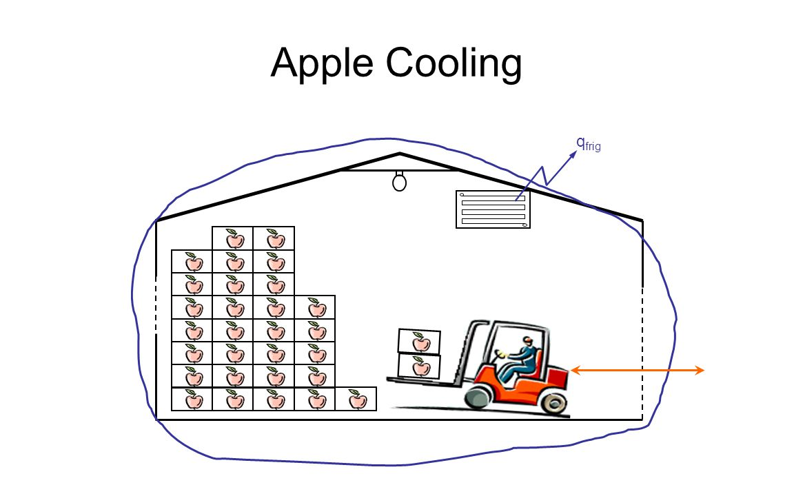 Apple Cooling qfrig