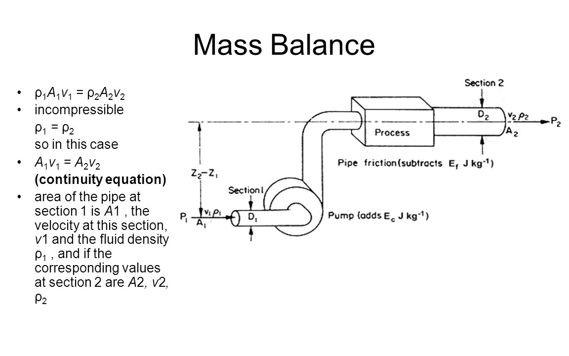 Mass Balance ρ1A1v1 = ρ2A2v2 incompressible ρ1 = ρ2 so in this case