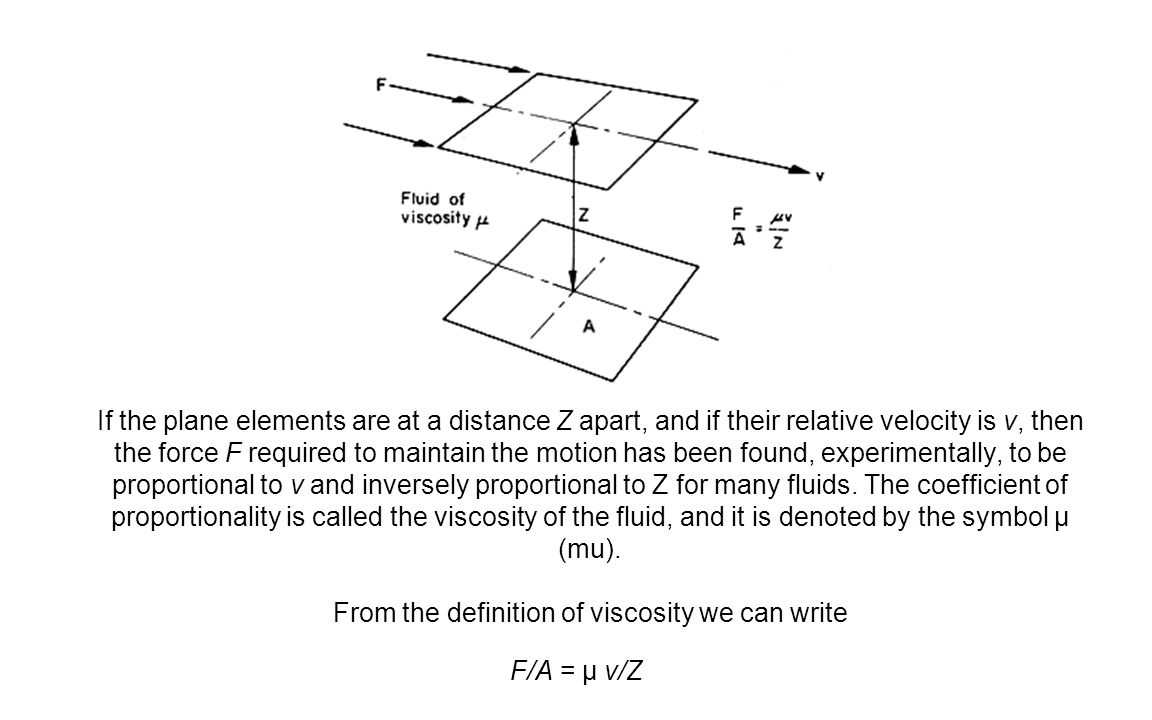 If the plane elements are at a distance Z apart, and if their relative velocity is v, then the force F required to maintain the motion has been found, experimentally, to be proportional to v and inversely proportional to Z for many fluids.