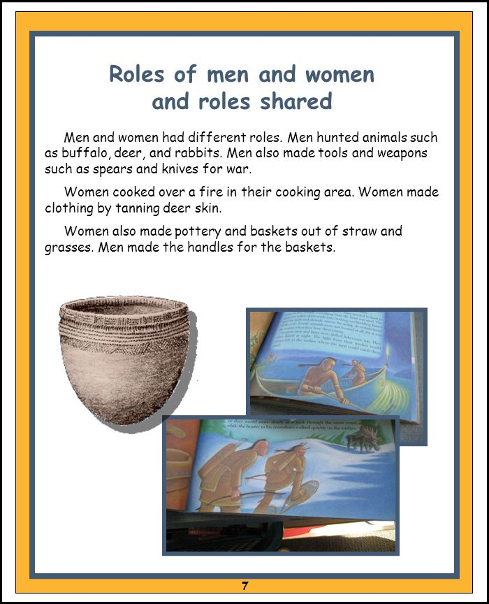 Roles of men and women and roles shared