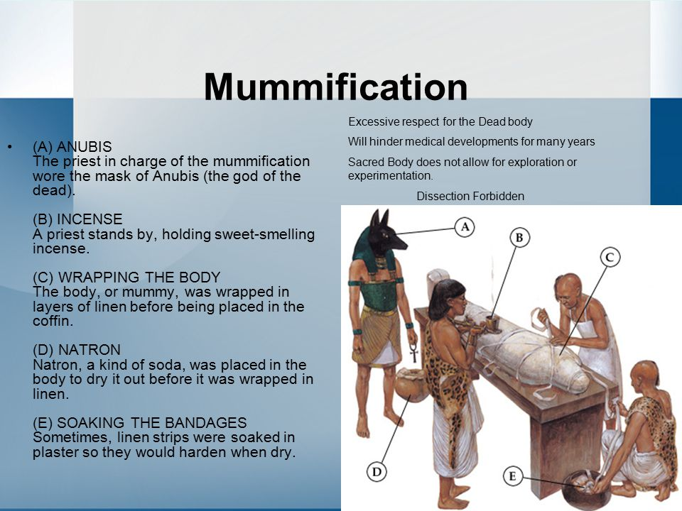 Mummification Excessive respect for the Dead body. Will hinder medical developments for many years.