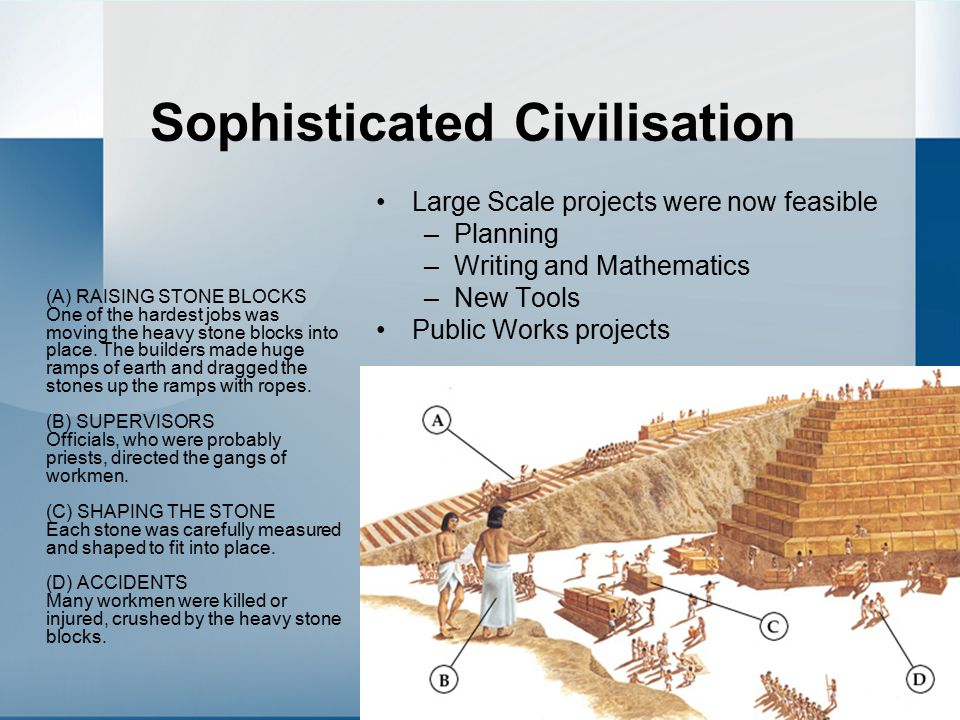Sophisticated Civilisation