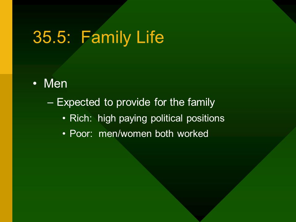 35.5: Family Life Men Expected to provide for the family