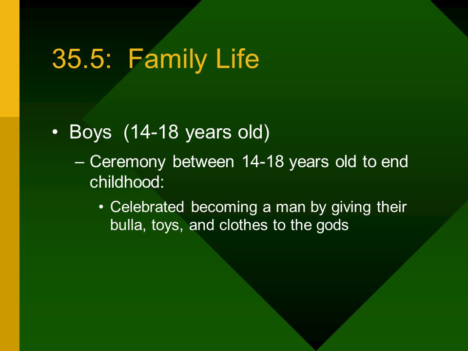 35.5: Family Life Boys (14-18 years old)