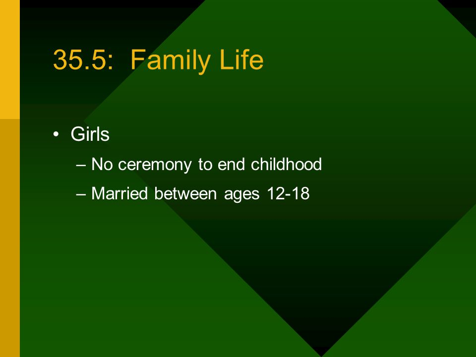 35.5: Family Life Girls No ceremony to end childhood