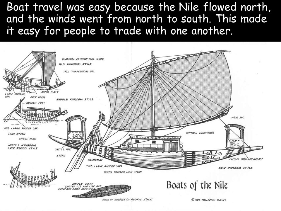 Boat travel was easy because the Nile flowed north, and the winds went from north to south.
