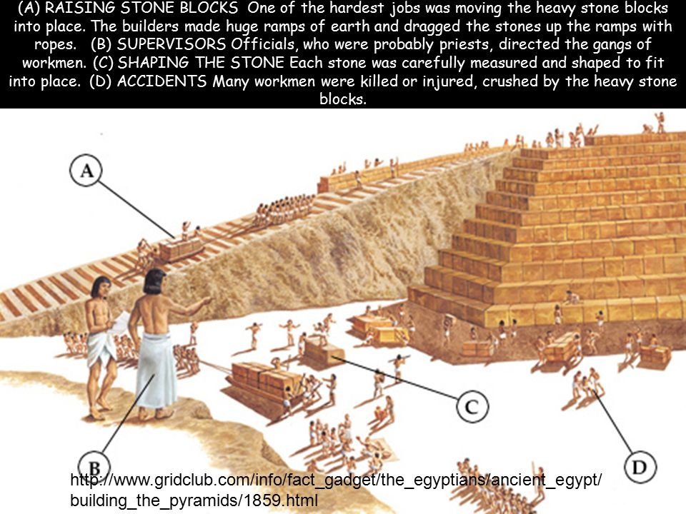 The builders of the pyramids had not even begun to use the wheel.
