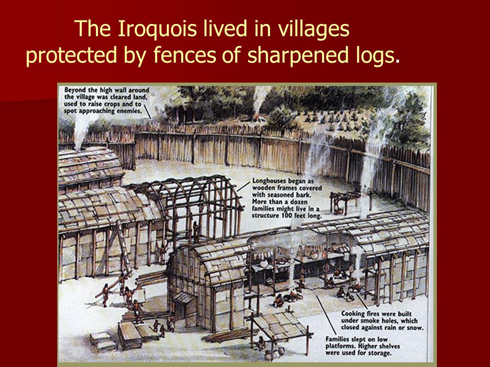 The Iroquois lived in villages