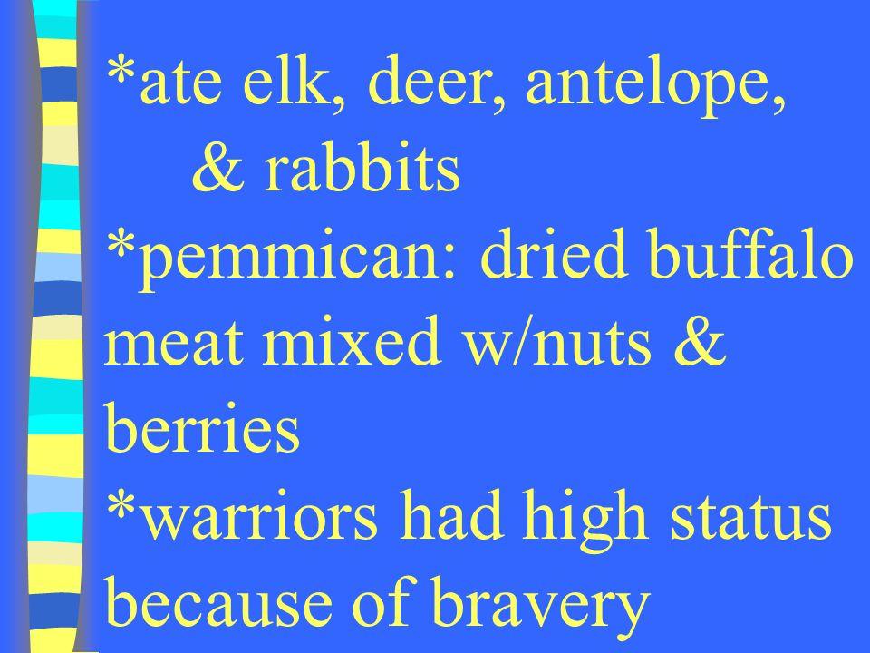 ate elk, deer, antelope,. & rabbits