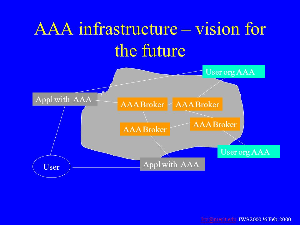 AAA infrastructure – vision for the future