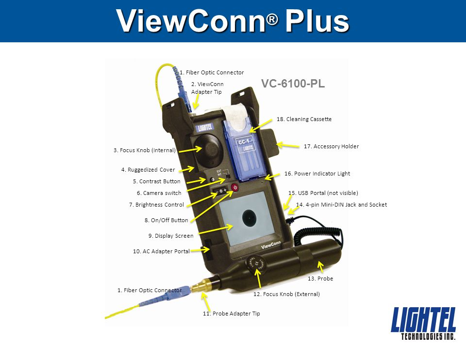 ViewConn® Plus VC-6100-PL 1. Fiber Optic Connector 2. ViewConn