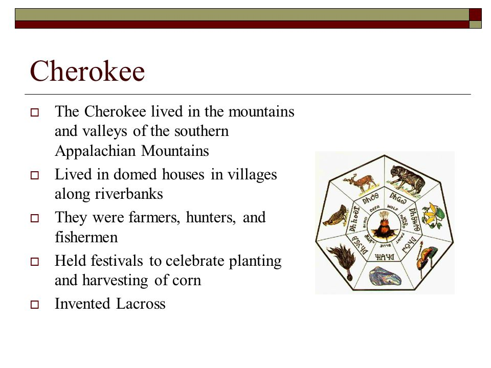 Cherokee The Cherokee lived in the mountains and valleys of the southern Appalachian Mountains. Lived in domed houses in villages along riverbanks.