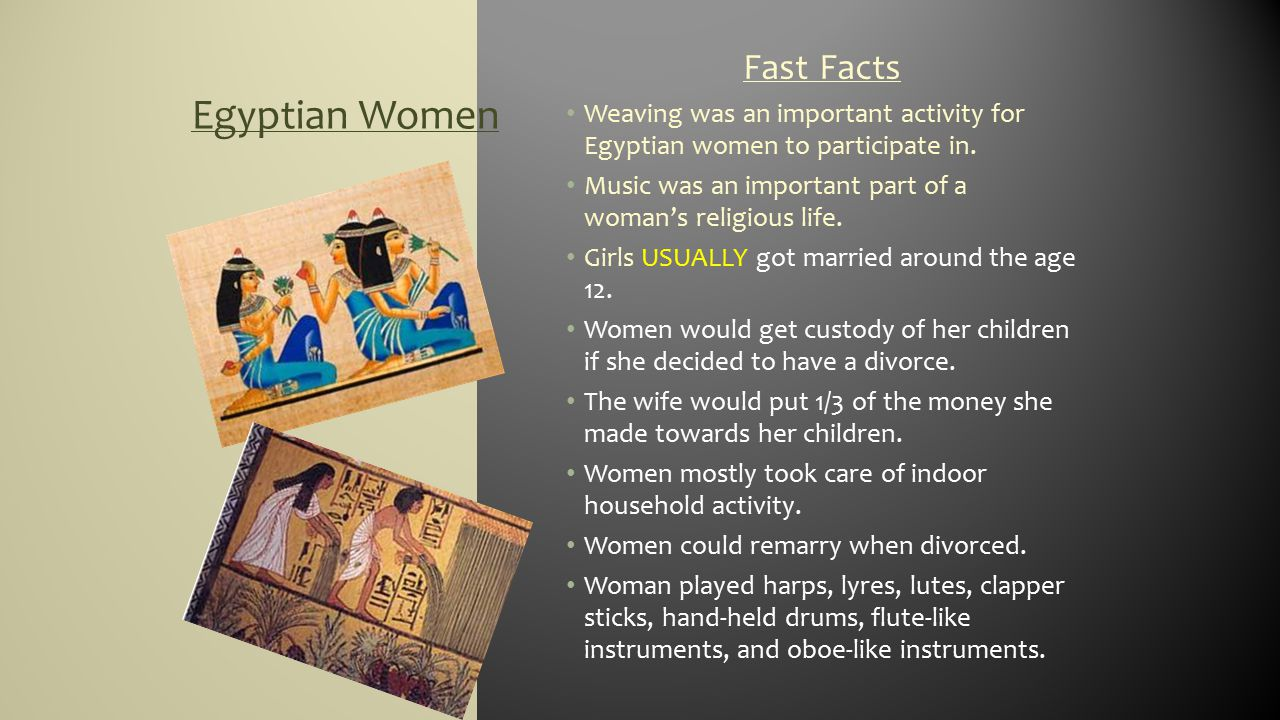 Egyptian Women Fast Facts