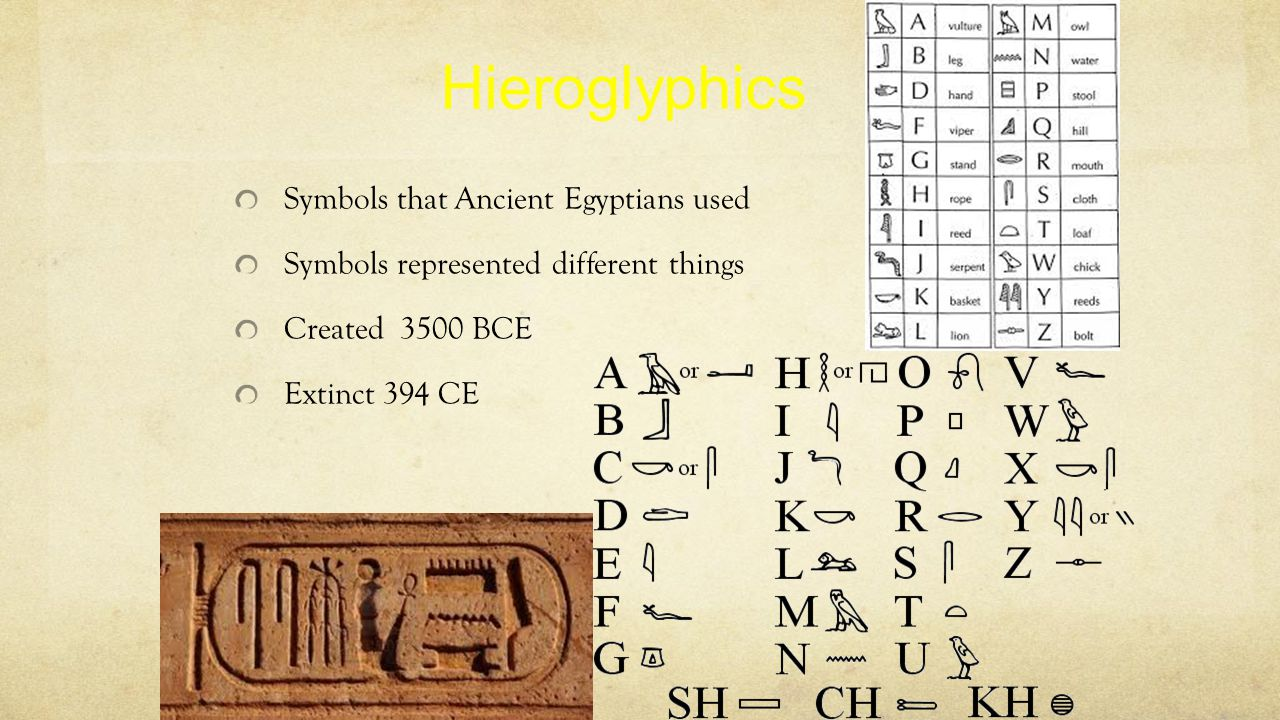 Hieroglyphics Symbols that Ancient Egyptians used