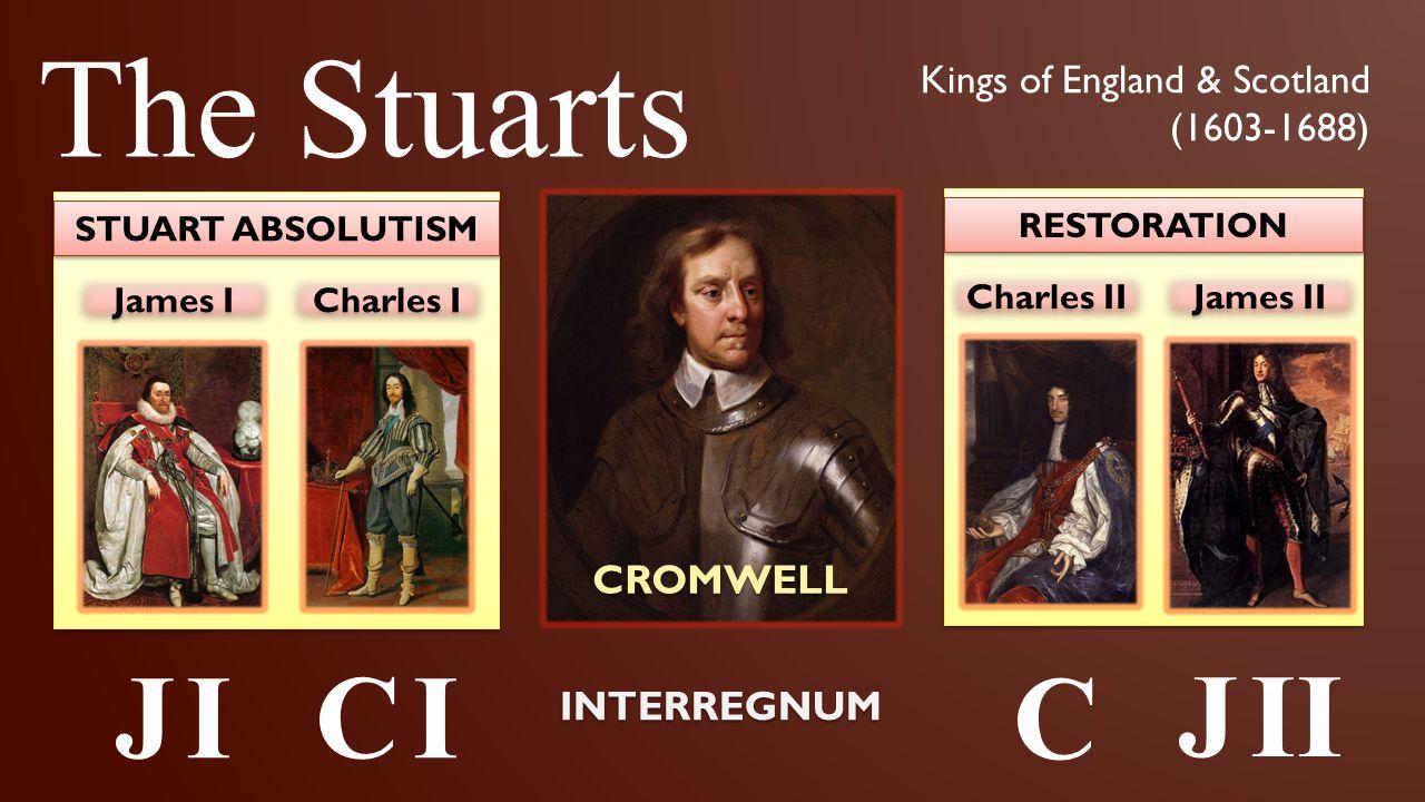 The Stuarts J I C I C II J II CROMWELL INTERREGNUM