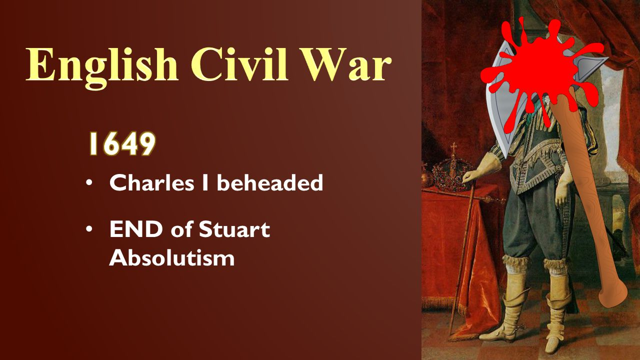 English Civil War 1649 Charles I beheaded END of Stuart Absolutism