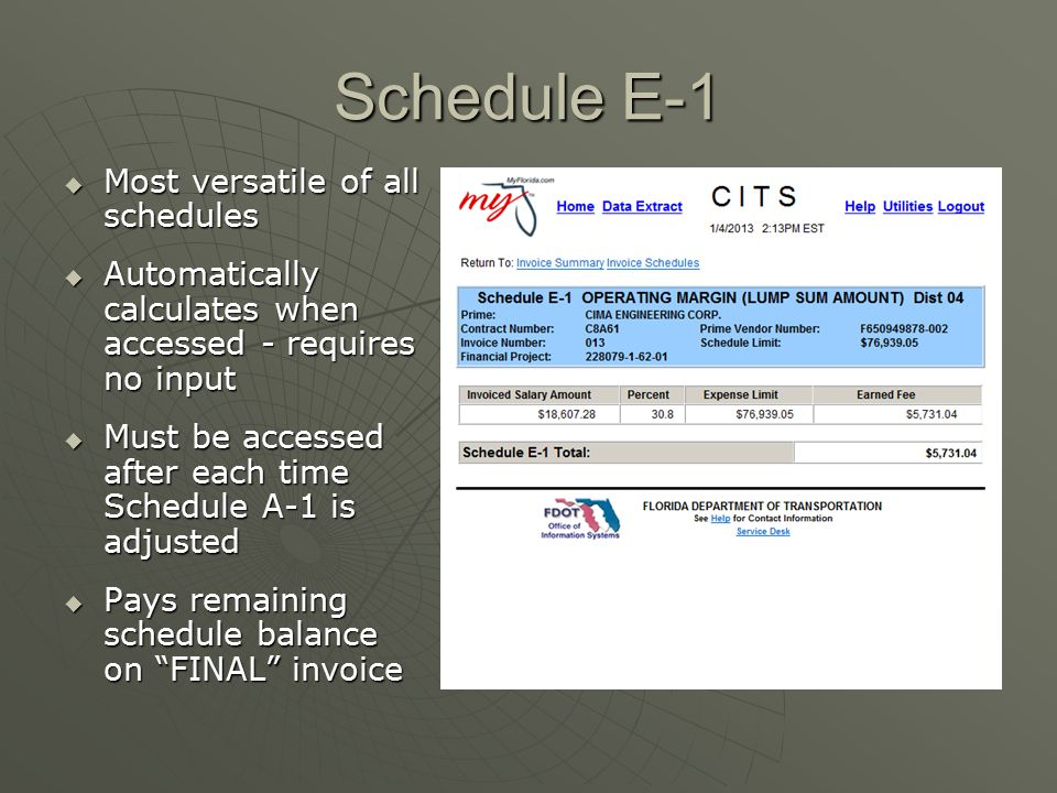 Schedule E-1 Most versatile of all schedules
