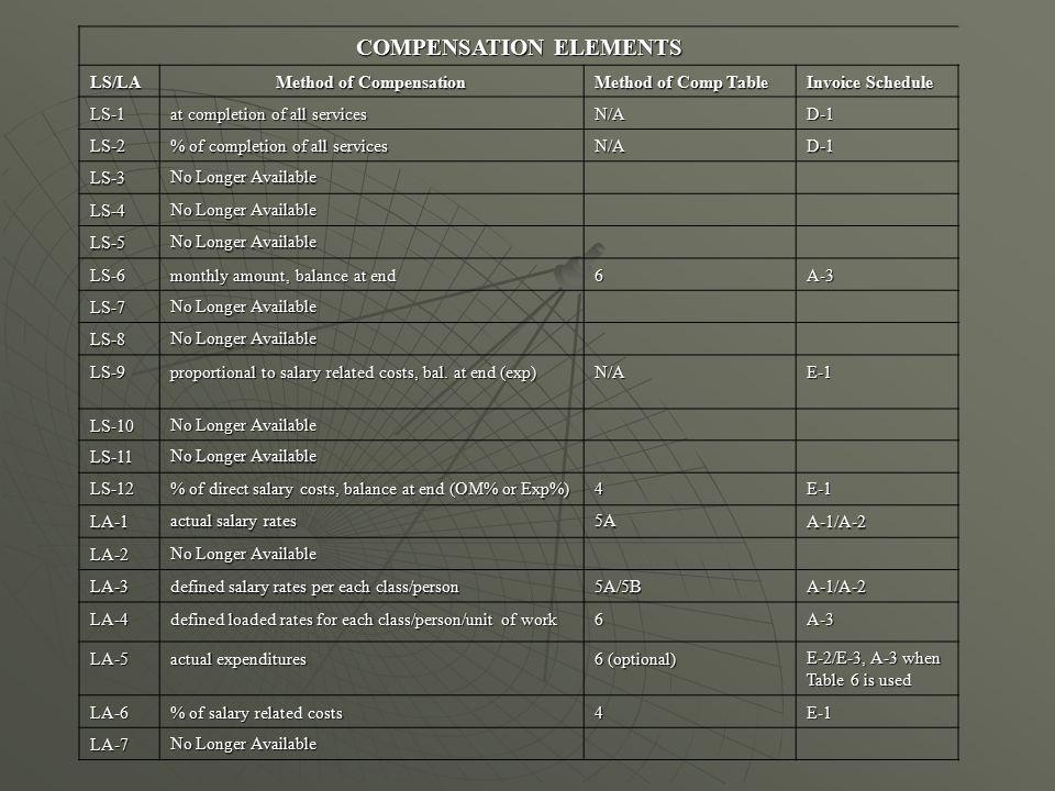 COMPENSATION ELEMENTS