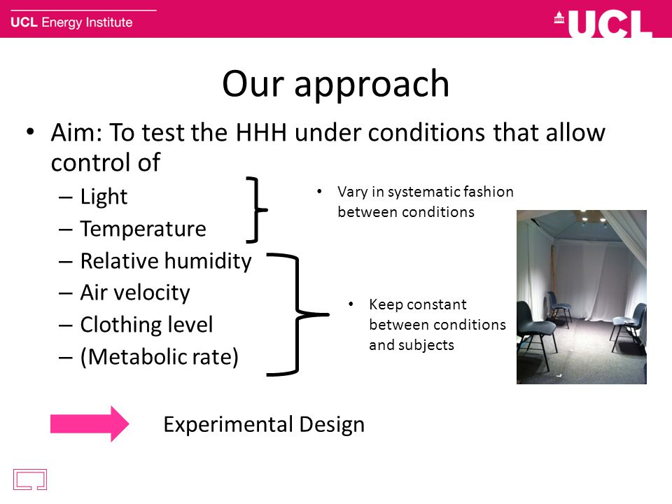 Our approach Aim: To test the HHH under conditions that allow control of. Light. Temperature. Relative humidity.
