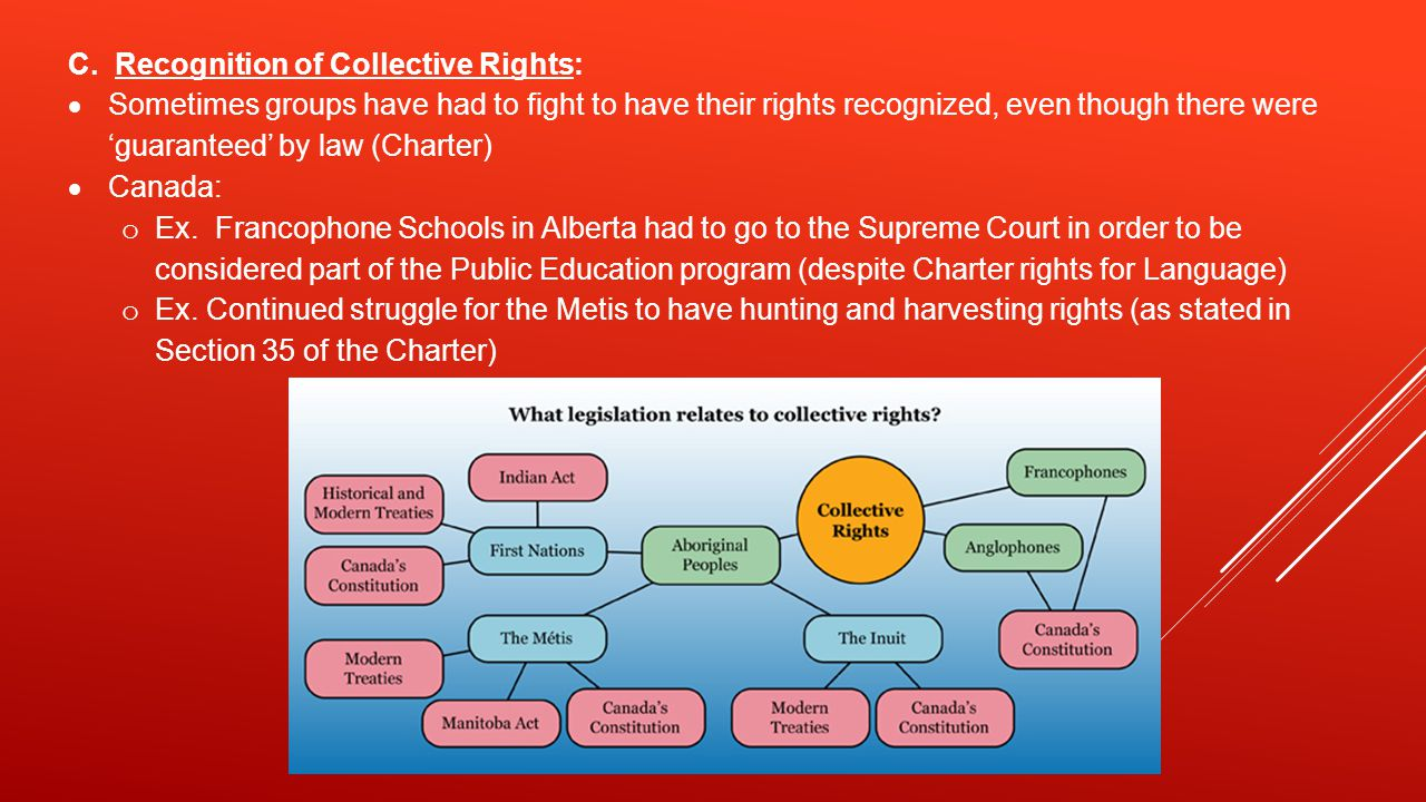 C. Recognition of Collective Rights: