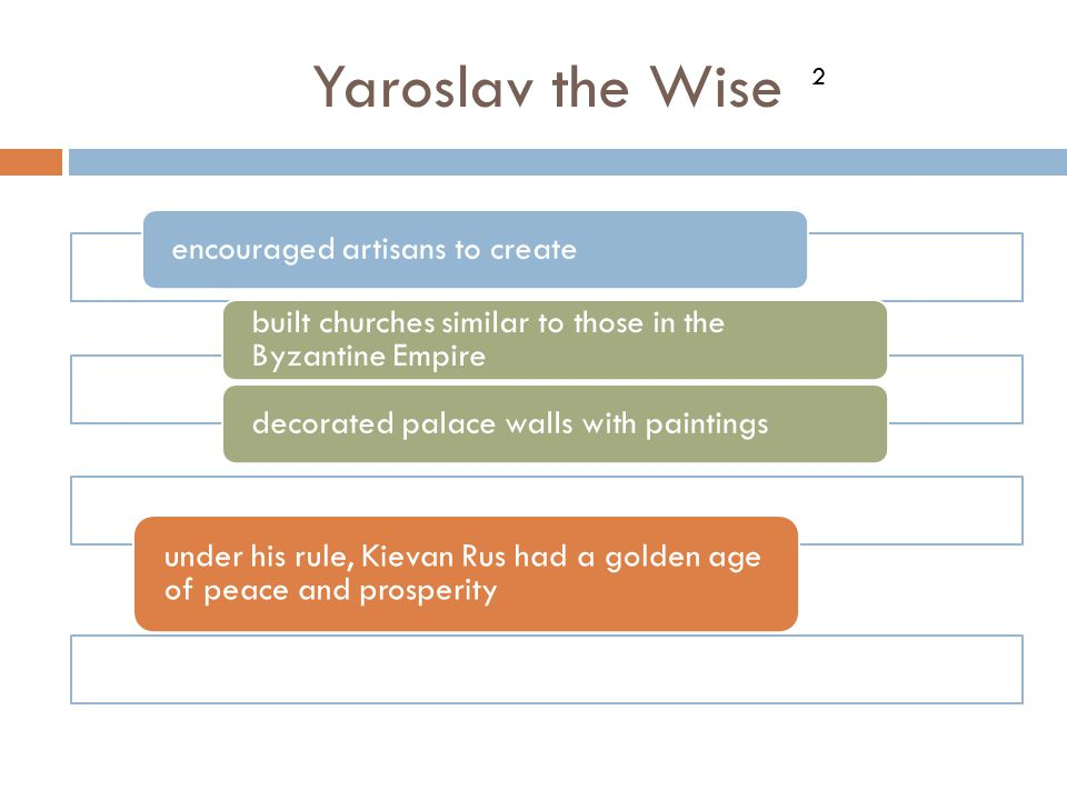Yaroslav the Wise encouraged artisans to create