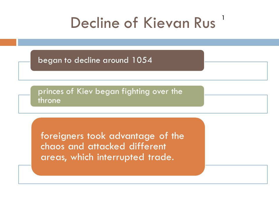 Decline of Kievan Rus 1. began to decline around 1054. princes of Kiev began fighting over the throne.