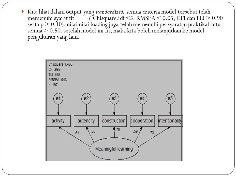 Kita lihat dalam output yang standardized, semua criteria model tersebut telah memenuhi syarat fit ( Chisquare/df <5, RMSEA < 0.05, CFI dan TLI > 0.90 serta p > 0.10).