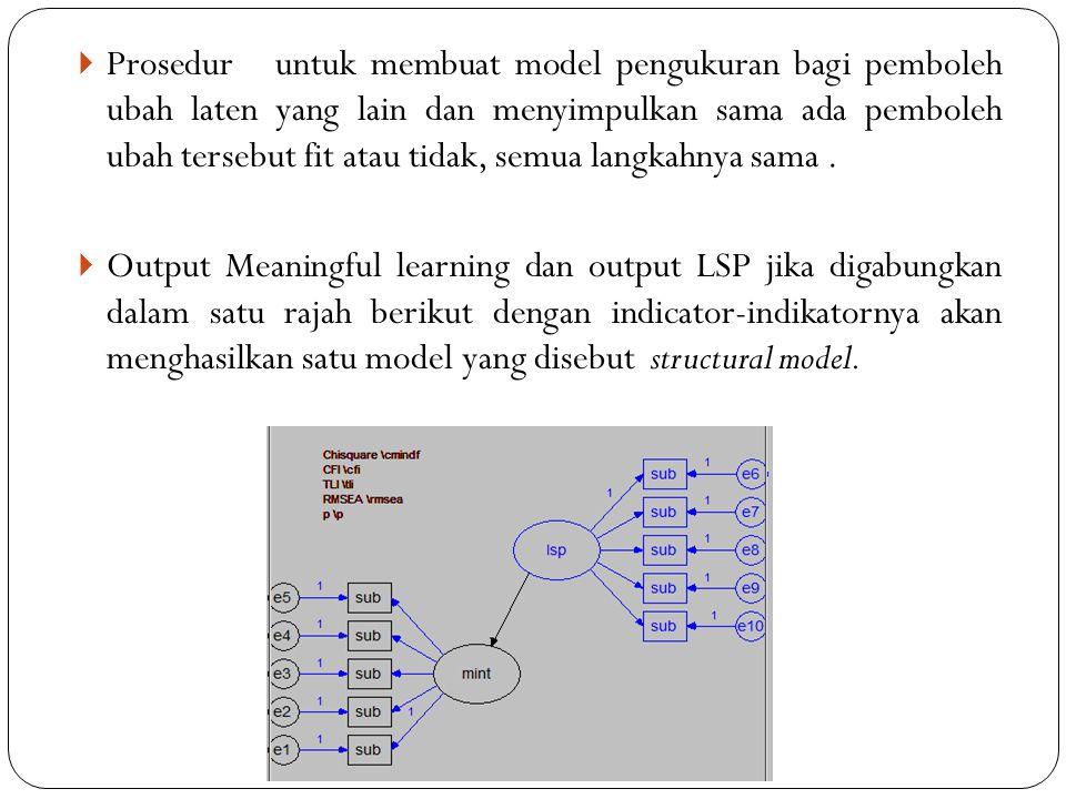 Prosedur untuk membuat model pengukuran bagi pemboleh ubah laten yang lain dan menyimpulkan sama ada pemboleh ubah tersebut fit atau tidak, semua langkahnya sama .