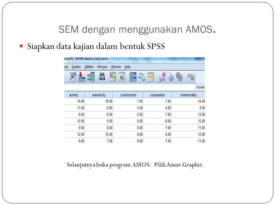 SEM dengan menggunakan AMOS.