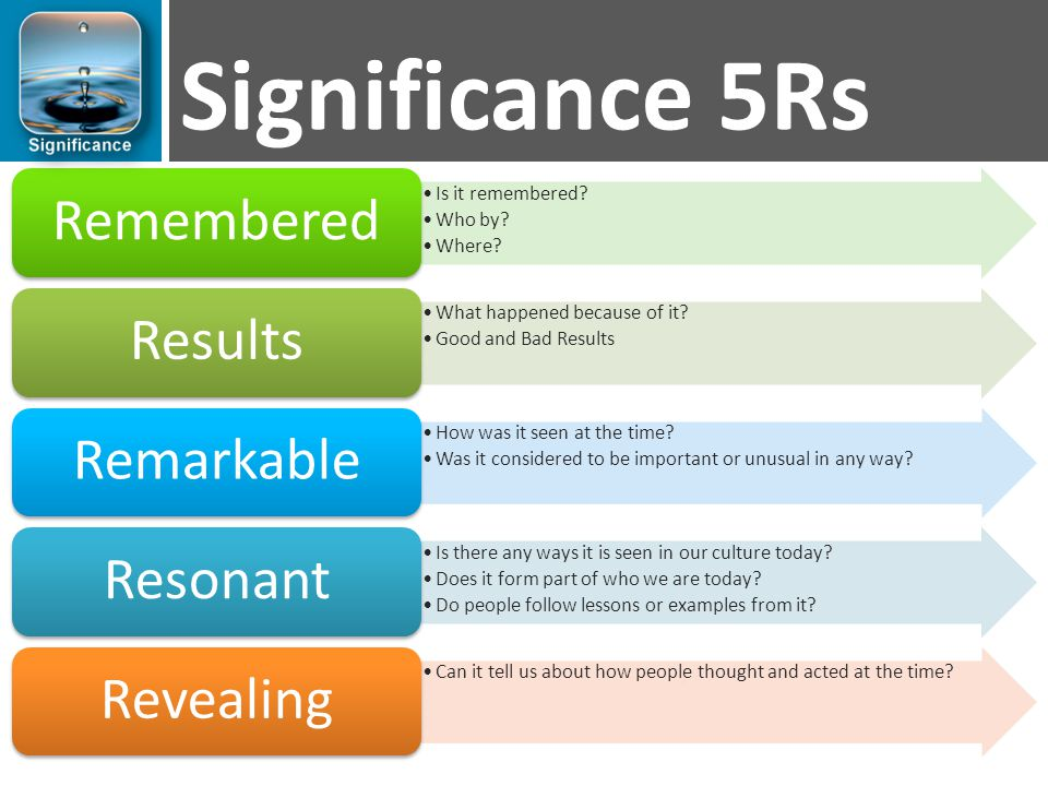 Significance 5Rs Remembered Results Remarkable Resonant Revealing