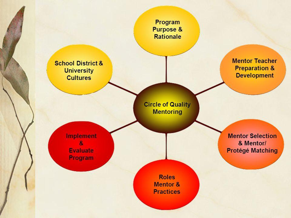 Program Purpose & Rationale Mentor Teacher Preparation & Development