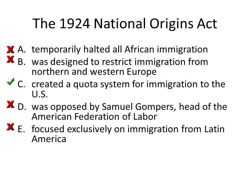 The 1924 National Origins Act