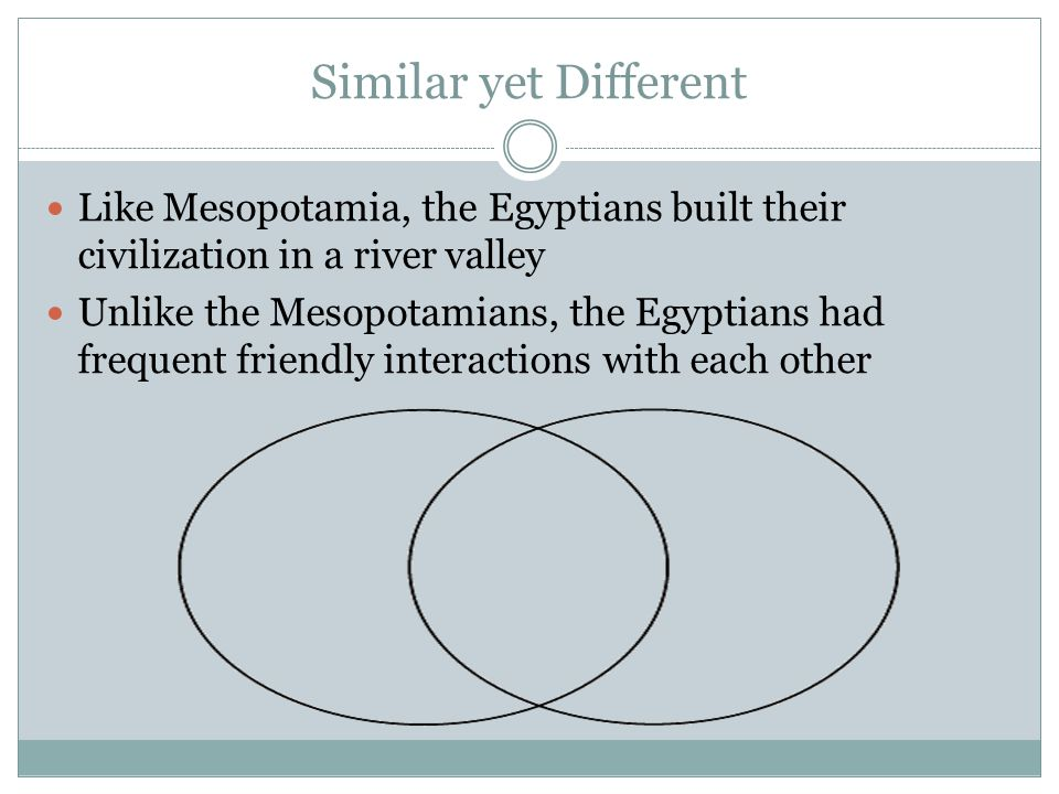 Similar yet Different Like Mesopotamia, the Egyptians built their civilization in a river valley.